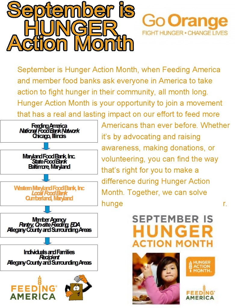 hungeractionmonth1